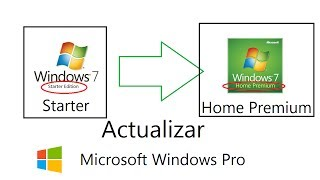 Actualizar Windows 7 Starter a Home Premium | Microsoft Windows Pro