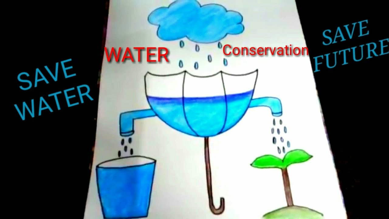 Easy Drawing For Water Conservation For Kids Youtube