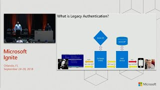 Azure Active Directory best practices from around the world - BRK3408