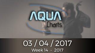 Aqua Charts • Top 100 • 03/04/2017