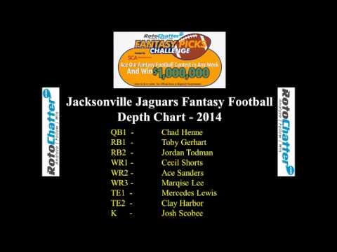Jacksonville Jaguars Depth Chart 2017 Fantasy Football