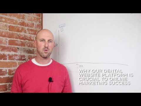 Why Our Dental Website Platform Is Crucial To Online Marketing Success