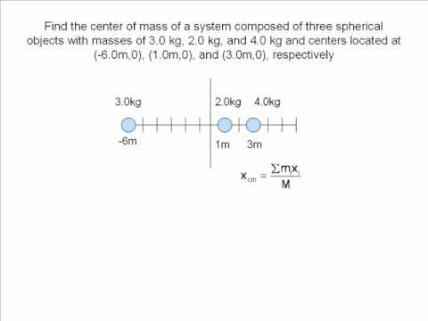 center of mass animated physics problems solved center of mass animated physics problems solved