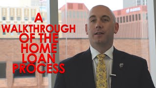 Colorado Springs Real Estate: How Should You Go About Securing a Home Loan?
