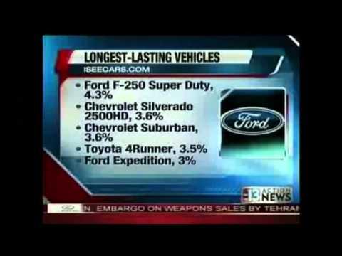 Vehicles Likely to Last 200K Miles- iSeeCars.com Study on ABC Las Vegas KTNV
