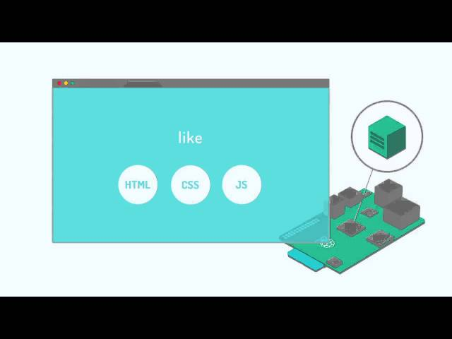 Google Creative Lab Launches Coder To Turn Raspberry Pi Into A Basic