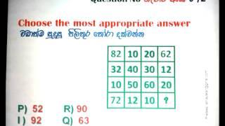 IQ - 7 Pradeep Ratnayaka