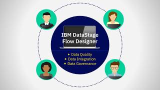 Video thumbnail for IBM DataStage Flow Designer: An overview