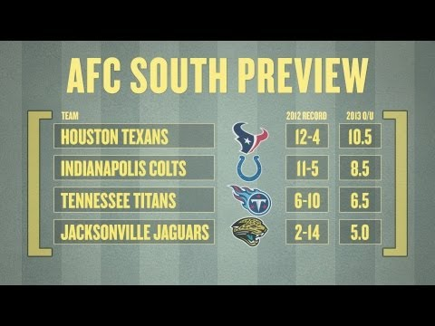 2013 AFC South Over/Under Win Predictions