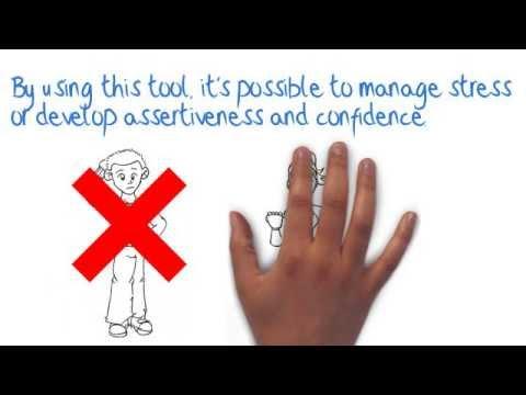 Neurolinguistics : Mindsetmax