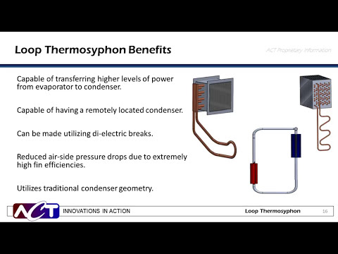 WEBINAR: Thermal Management Technologies for Power Electronics