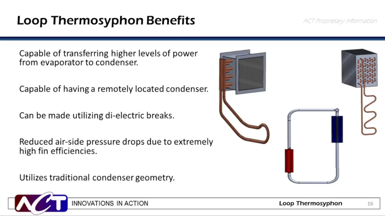 power electronics intensive solutions for advanced Amo supports r&d projects, r&d consortia, and early-stage technical partnerships with national laboratories, companies (for-profit and not-for profit), state and local governments, and universities through competitive, merit reviewed funding opportunities designed to investigate new manufacturing technologies.