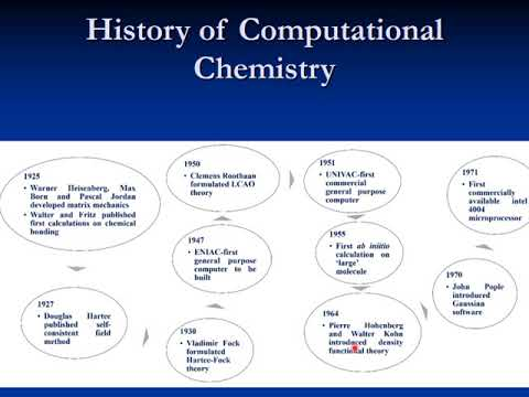 Computers In Pharmaceutical Research And Development