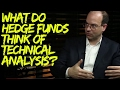What Do Hedge Funds Think of Technical Analysis?