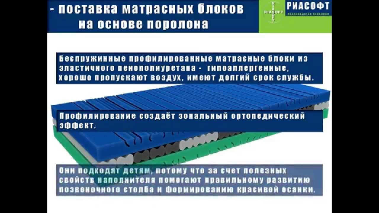 Интернет-магазин Gretta.ru - YouTube