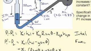 Force Balance on Inclined Manometer