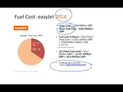 Airline Fuel Case Study - easyJet
