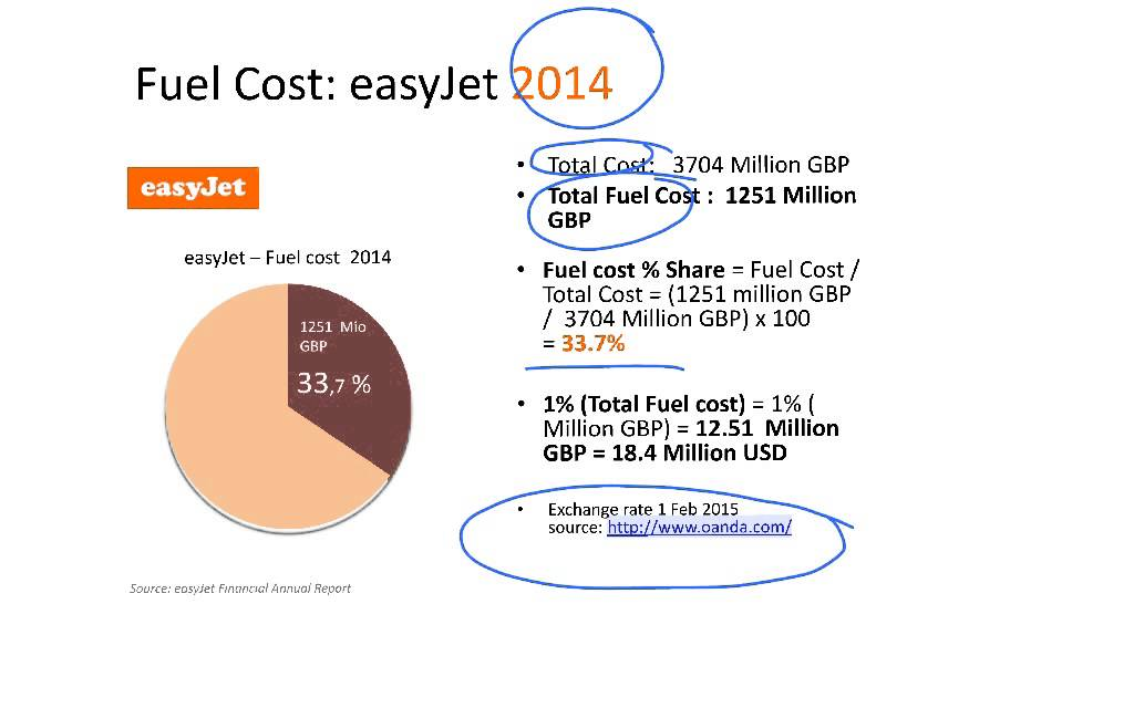 case study easy jet Home free essays ryanair and easyjet case study this report outlines the analysis of two low-cost airlines performance in europe, namely easyjet plc and ryanair hldgs during their financial.