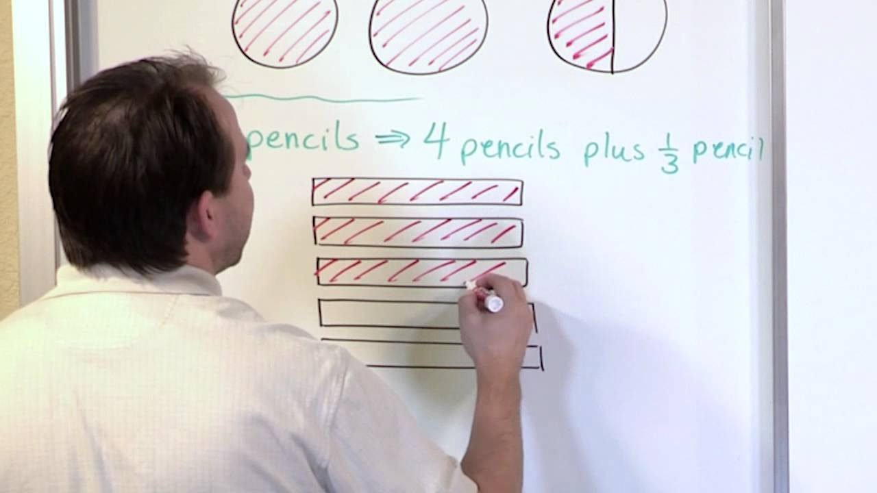 Review of Mixed Fractions - 5th Grade Math - YouTube