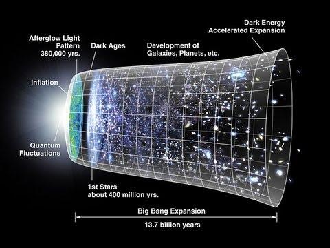 Stephen Hawking The Universe In A Nutshell Pdf