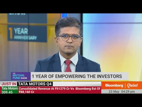 The Mutual Fund Show: 1st Anniversary Special