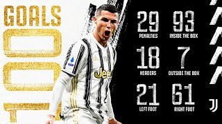CRISTIANO RONALDO SCORES 100TH JUVENTUS GOAL! | ALL 100 GOALS | #CR100 🔥⚽️