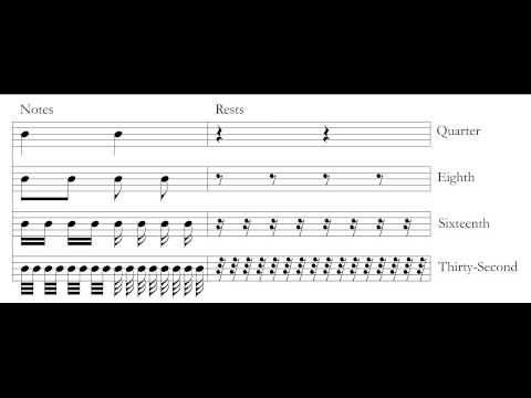 Music Theory: Introduction to Rhythmic Notation.
