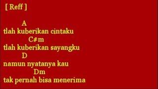 Telah Ku Berikan - Republik_Chord Gitar
