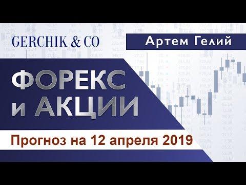 ≡ Технический анализ валют и акций от Артёма Гелий 12 апреля 2019.
