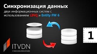 Видео курс Синхронизация данных. Урок 1. Проработка архитектуры решения