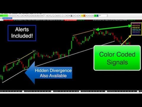 Sierra Chart Divergence Lines Indicator