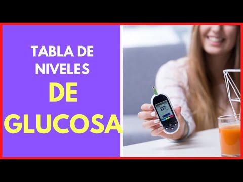 TABLA DE NIVELES DE GLUCOSA   Nivel de glucosa normal en