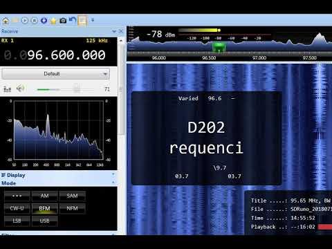 FM DX 96.6 MHz K4 Radio, Kosovo, heard in Finland