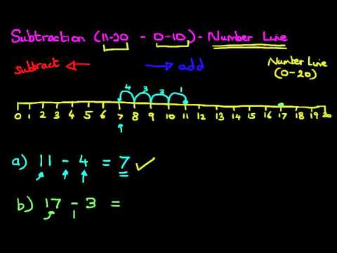 Subtraction (numbers 11-20 & 0-10) - Number Line