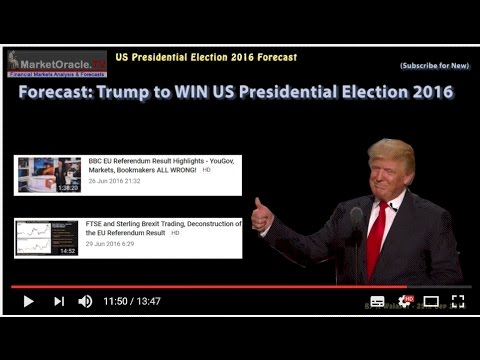 US Presidential Election Forecast 2016 - Will America Vote for BrExit Freedom?