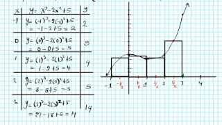 Integration Review Part II RRAM Reimann sums MRAM LRAM RAM AP Calculus