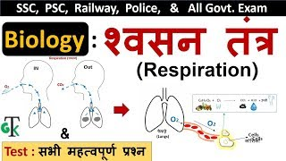 Biology Gk : Respiratory System (श्वसन तंत्र) | General science For SSC, MPPSC, Police, Railway Exam