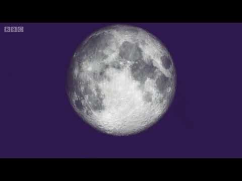 414f55f5d6d30 لماذا خسوف القمر يوم الجمعة هو الأطول في القرن الواحد والعشرين ...