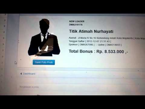 Download Presentasi TIM BANGKIT