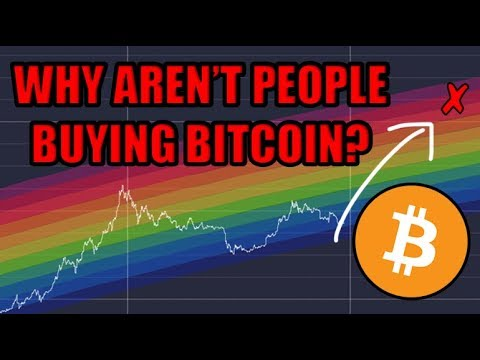 If Bitcoin Is Going To $100,000 – Where Are The New Buyers?