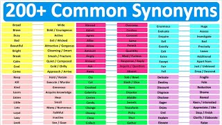 Synonyms: Learn 200+ Common Synonyms | Improve English Vocabulary