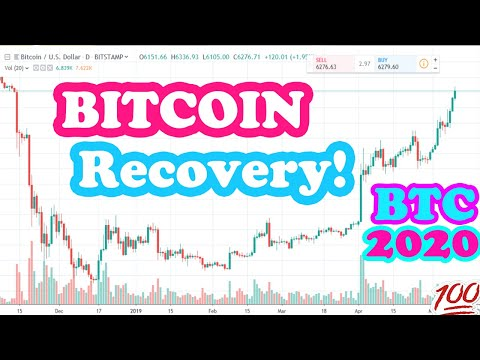 PROOF: BITCOIN Will Recover 2020 [Bitcoin News]