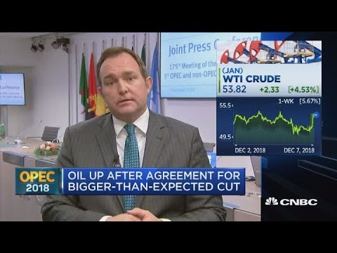OPEC and Russia agree to slash oil production