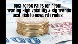 Best Currencies to Trade: Trading Big Volatile Trends USD/TRY Analysis 23/08