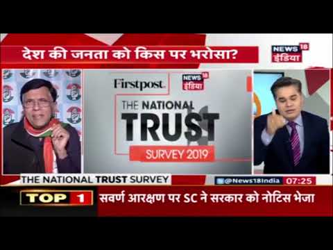 Firstpost National Trust Survey: Citizens recognize the positive impact of the sector