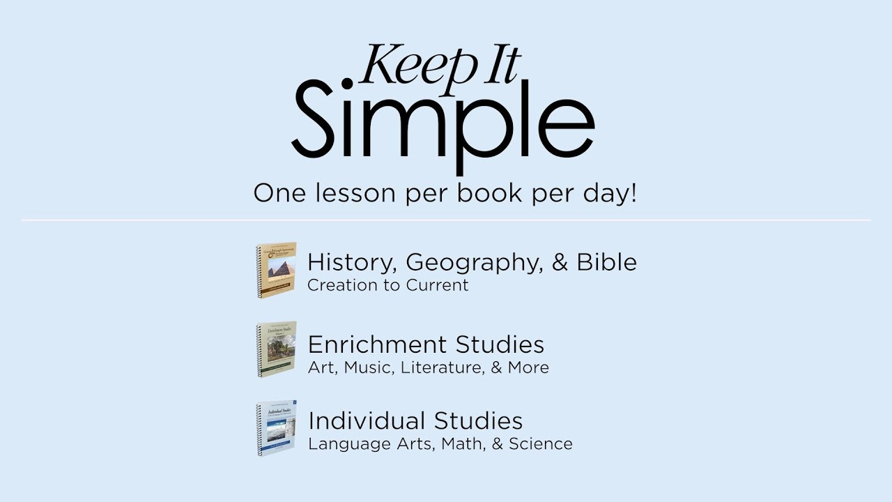 SCM Curriculum — Simply Charlotte Mason on manchester home plan, emilia home plan, princeton home plan, jackson home plan, sonoma home plan,