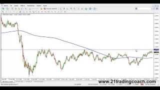 Técnicas de Trading II (4/5): Como hacer del trading una profesión exitosa