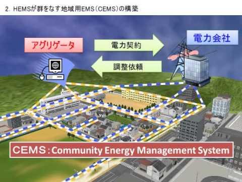 Home Energy Management Systems - Nagoya University Suzuki Lab 2013