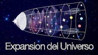 Expansión del Universo | ¿El Universo se está Expandiendo?