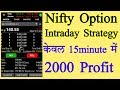 Option trading,Options trading,Stock options,options trading in india,options trading tutorial.